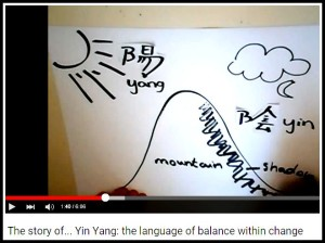 Yin Yang - Inspiratie